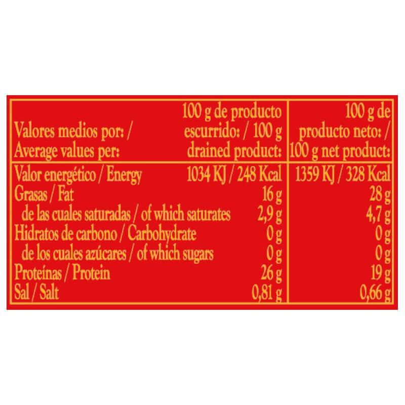 Tonno Bianco in Olio di Oliva 115g